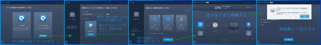 イメージから復元する手順のスクリーンショット