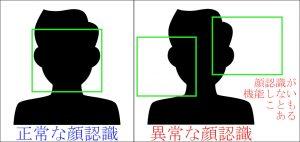 顔認識の例